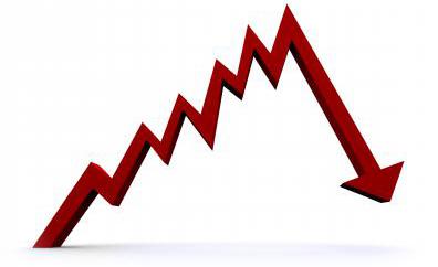 Laagste jeugdwerkloosheid in ruim 8 jaar